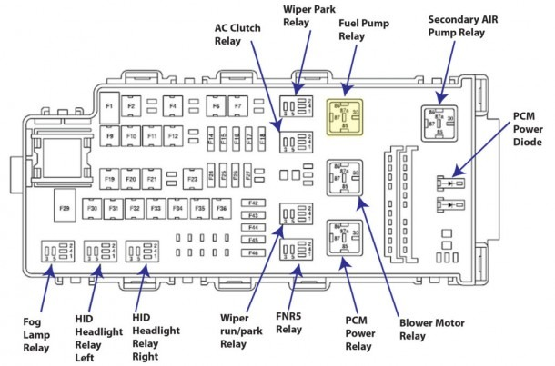 2006 Fusion Fuse Box Diagram