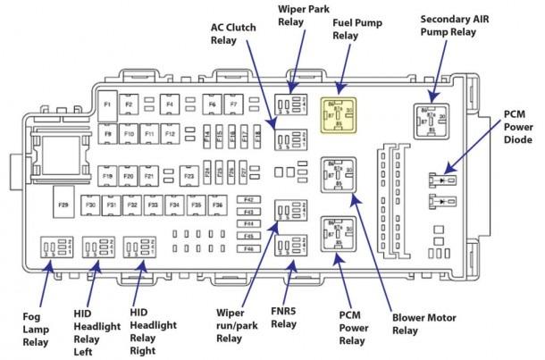 2006 Fusion Fuse Box Diagram