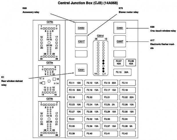 2001 Ford Taurus Fuse Box Diagram