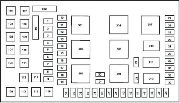 2000 Ford F350 Fuse Diagram