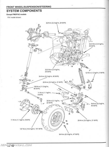 2013 Honda 420 Rancher Wiring Diagram FULL HD Quality