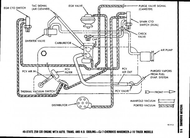 Jeep Cj7 Fuel Line Diagram