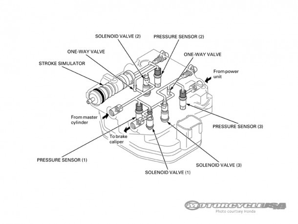 Motorcycle Brake System Diagram