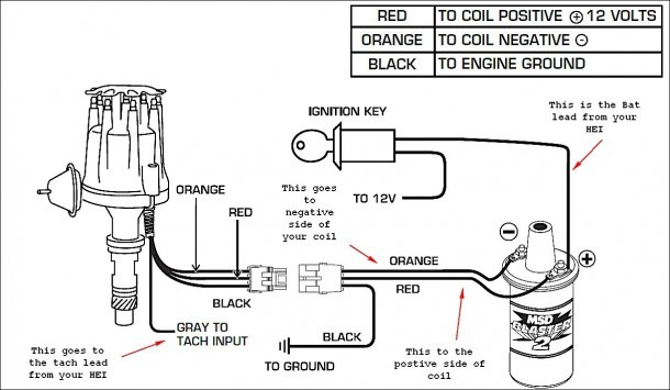 small body hei distributor wiring diagram full hd quality