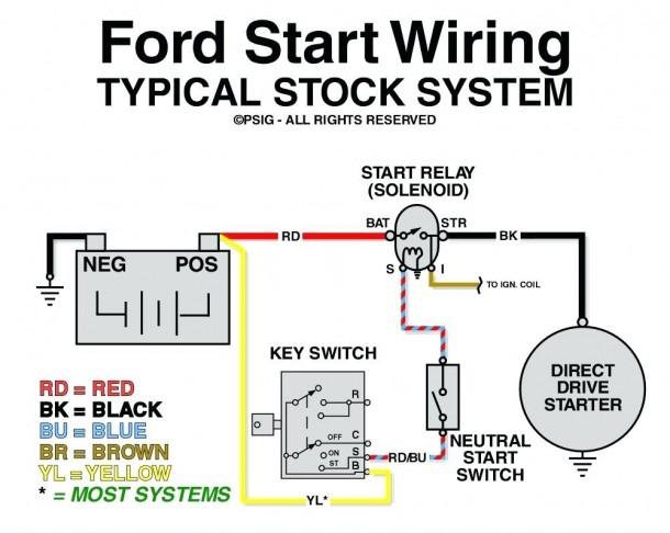 N3N_535] Ford F650 Starter Wiring | conductor-regard wiring diagram value |  conductor-regard.iluoghicomunisullacultura.it | Ford F650 Starter Wiring |  | iluoghicomunisullacultura.it