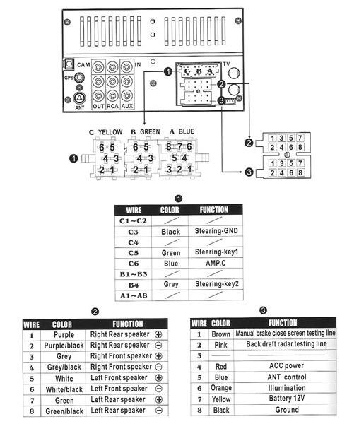 2005 Kia Sorento Radio Wiring Diagram
