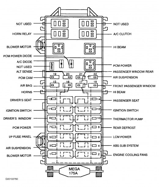 2003 Lincoln Town Car Fuse Box Diagram