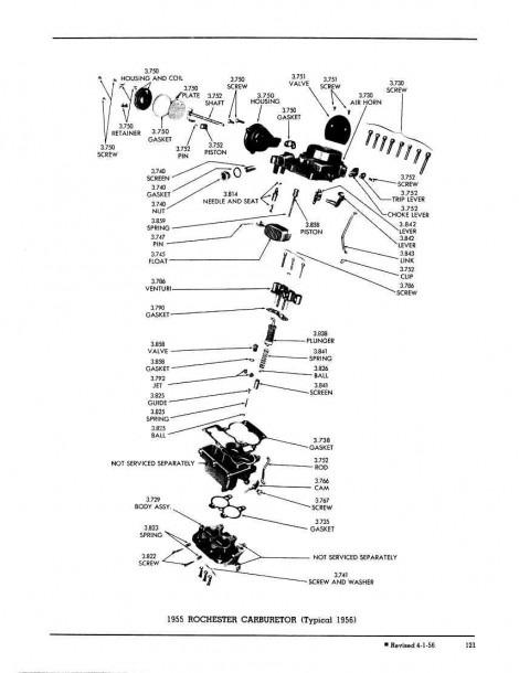 Rochester 2 Barrel Carb Diagram