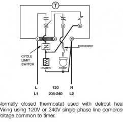 Paragon 8145 20 Wiring Diagram Duplex Receptacle