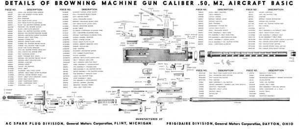 Aircraft Parts Diagram
