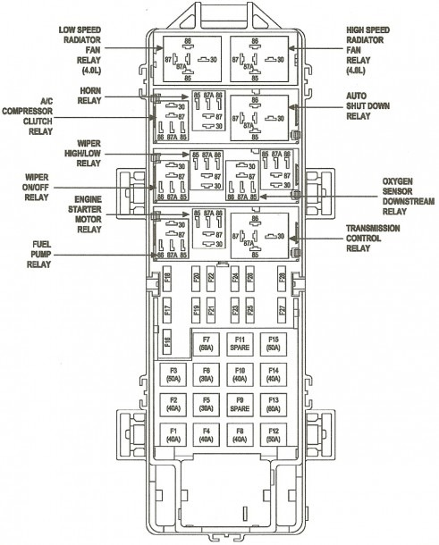 Wiring Diagram: 30 2014 Jeep Compass Fuse Box Diagram