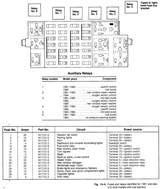 2012 Vw Jetta Fuse Box Diagram