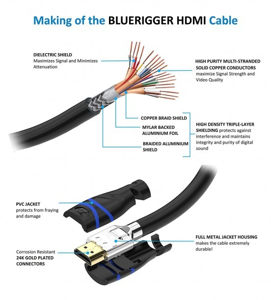 schema hdmi cable to rca cable diagram hd quality