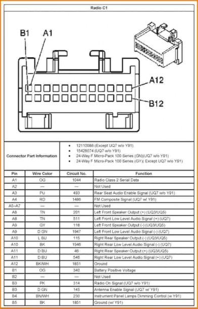 2007 trailblazer radio wiring diagram  center wiring