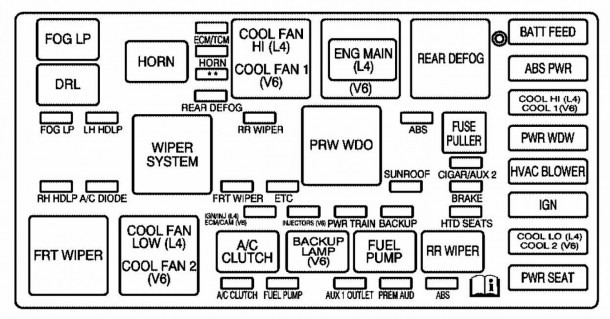 Scion Tc Fuse Box Diagram