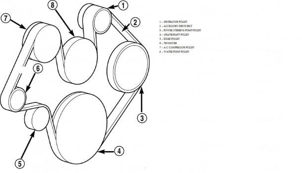 6.7 Cummins Belt Diagram