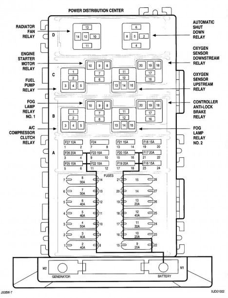 2003 Jeep Grand Cherokee Fuse Box Diagram