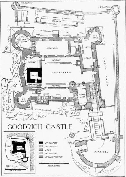Medieval Castle Diagram
