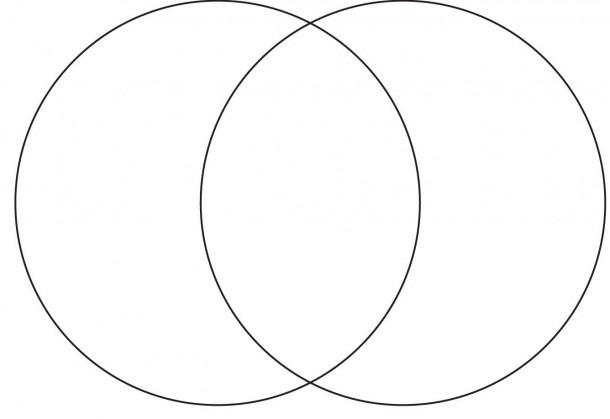 Compare And Contrast Template Venn Diagram