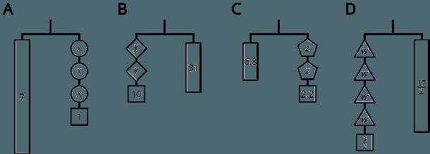 Diagram In Math