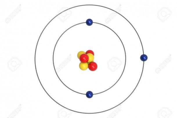 Lithium Bohr Diagram