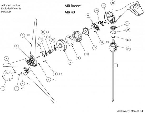 Wind Turbine Parts Diagram