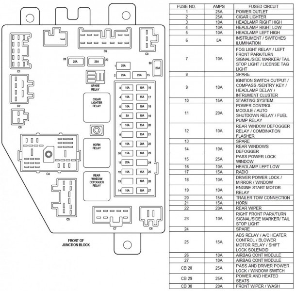 2006 Jeep Commander Fuse Diagram