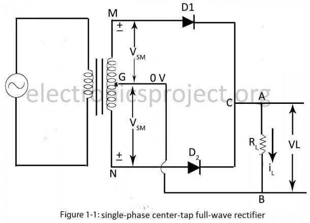 Full Wave Rectifier Circuit Diagram