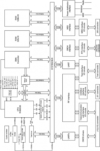 Detailed Functional Block Diagram Of The Ess Processor