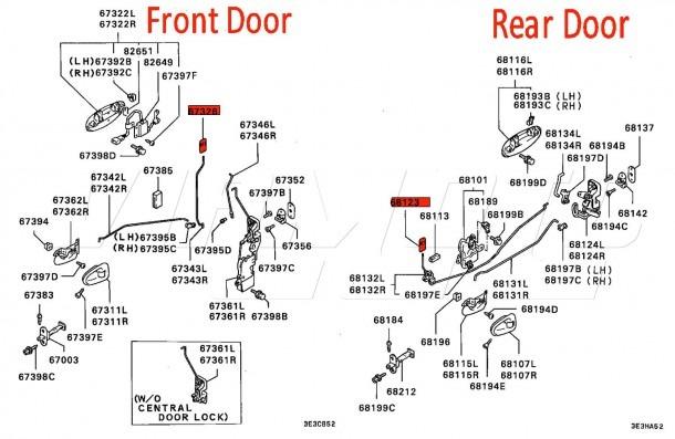 Parts Of A Doorknob Diagram