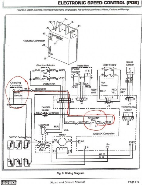 Ezgo Txt Wiring Diagram Ezgo Forward Reverse Switch Wiring
