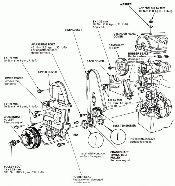 1998 Honda Accord Engine Diagram