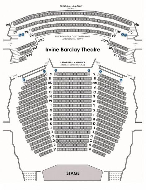 Proscenium Stage Diagram