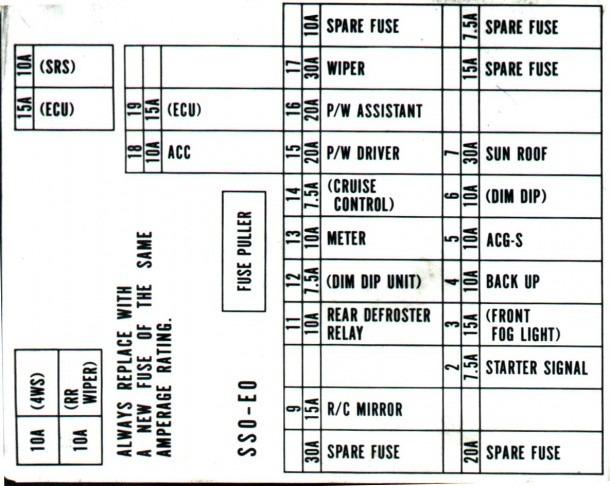 2009 Kia Rio Fuse Box Diagram
