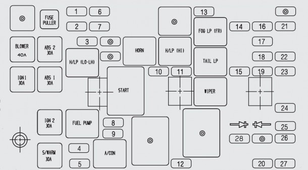 Kia Rondo Fuse Box Diagram