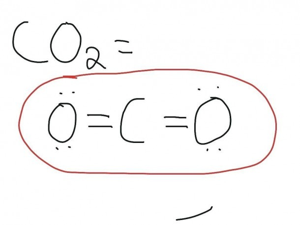 Lewis Diagram For Co2