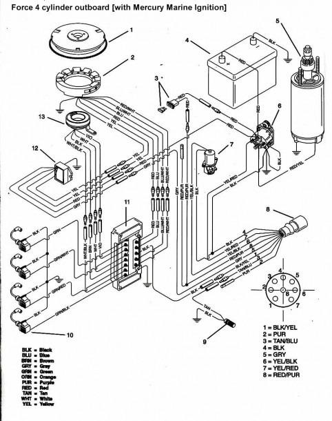 Johnson Outboard Carburetor Diagram