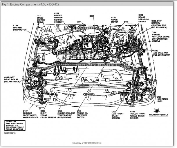 2002 Mercury Mountaineer Fuse Panel Diagram