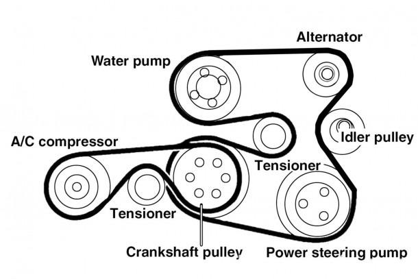 2008 Bmw 528i Belt Diagram