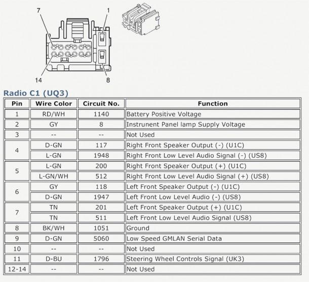 saturn stereo wiring diagram  dodge ram 1500 transmission