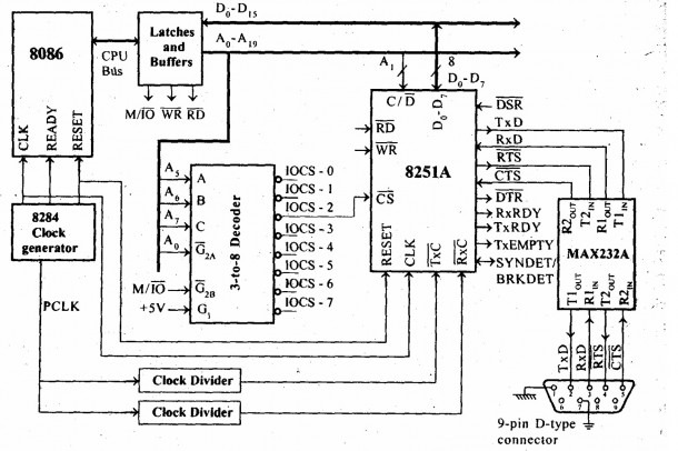 Architecture Of 8086 Microprocessor With Diagram