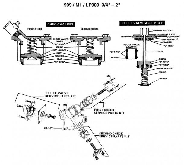 Watts 909 Parts Diagram
