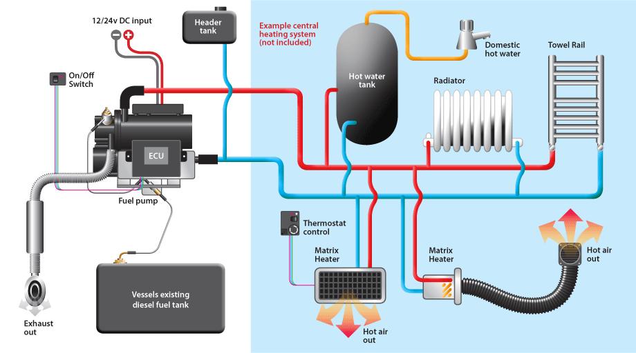 sailboat ac wiring diagram 97 ford explorer xlt radio boat water plumbing - diagrams
