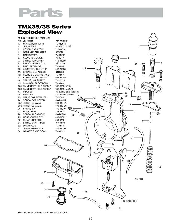 Suzuki Bandit 1200 Engine Diagram, Suzuki, Get Free Image