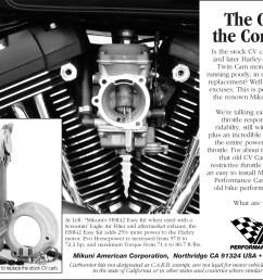 hsr42 easy kit mikuni hsr carburetors [ 2175 x 1425 Pixel ]