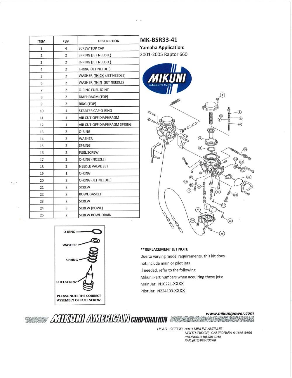 medium resolution of mikuni mk bsr33 41 carburetor rebuild kit exploded view parts list