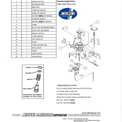 Razor E150 Wiring Diagram 98 Civic Fuse Box E300 Scooter Imageresizertool Com