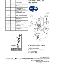 razor e300 scooter wiring diagram imageresizertool com [ 2550 x 3300 Pixel ]