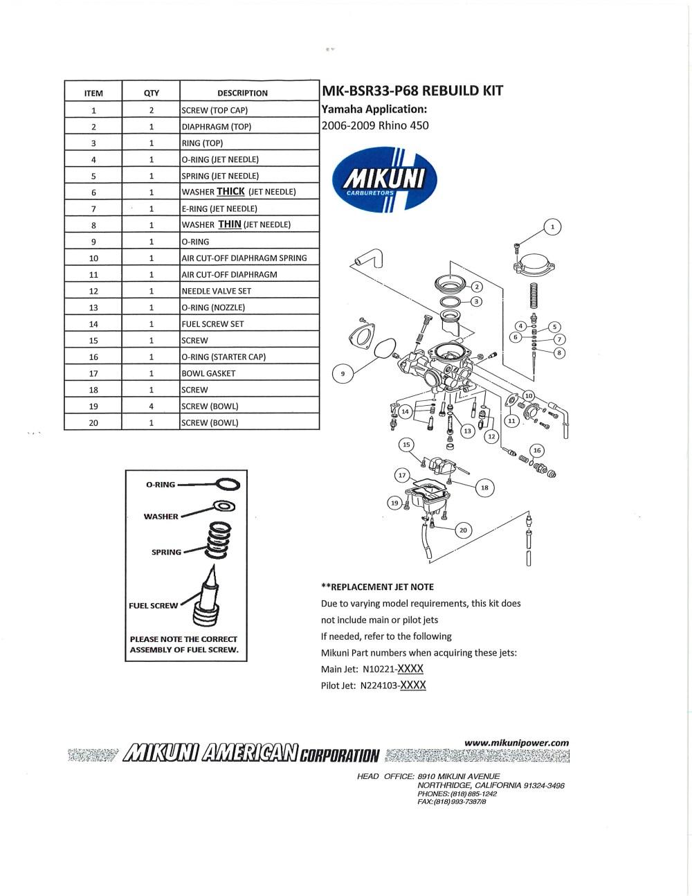 medium resolution of razor e300 scooter wiring diagram imageresizertool com