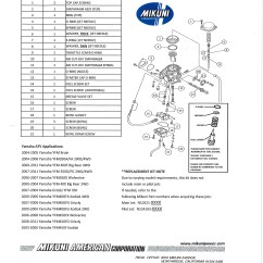 2005 Suzuki Eiger 400 Wiring Diagram Relay 5 Pin Carburetor